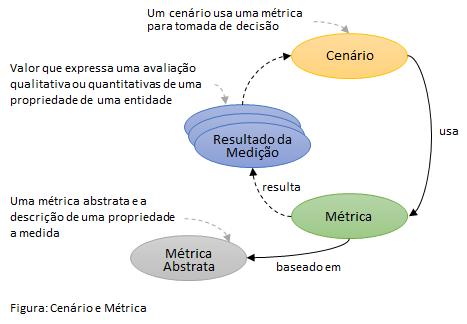 figura-cenario-e-metrica-v71