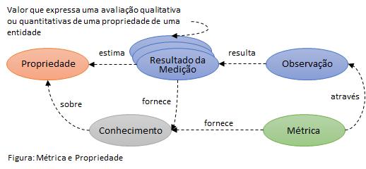 figura-metrica-e-propriedade-v71