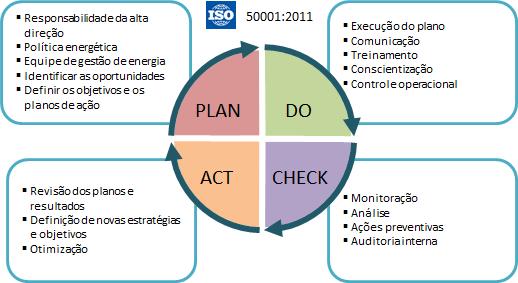 figura-iso-50001-v1