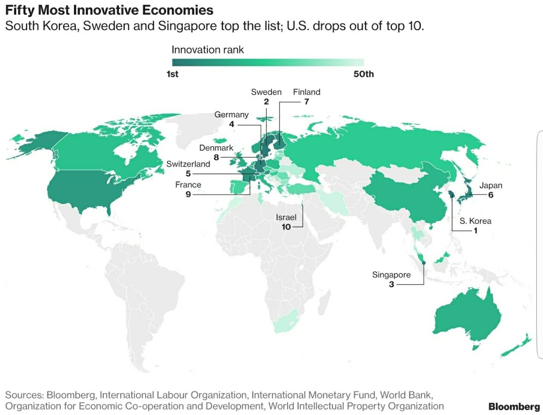 Mapa-ranking-economias-inovadoras-2018