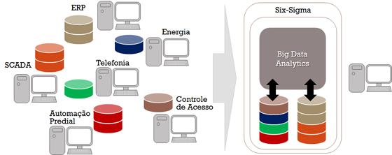figura-SCADA-Big-Data-Six-Sigma-v81