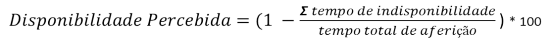 formula_disponibilidade_percebida