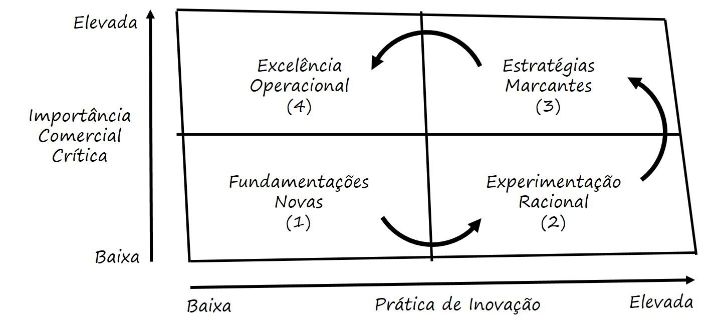 matriz-de-valor-inovacao-1